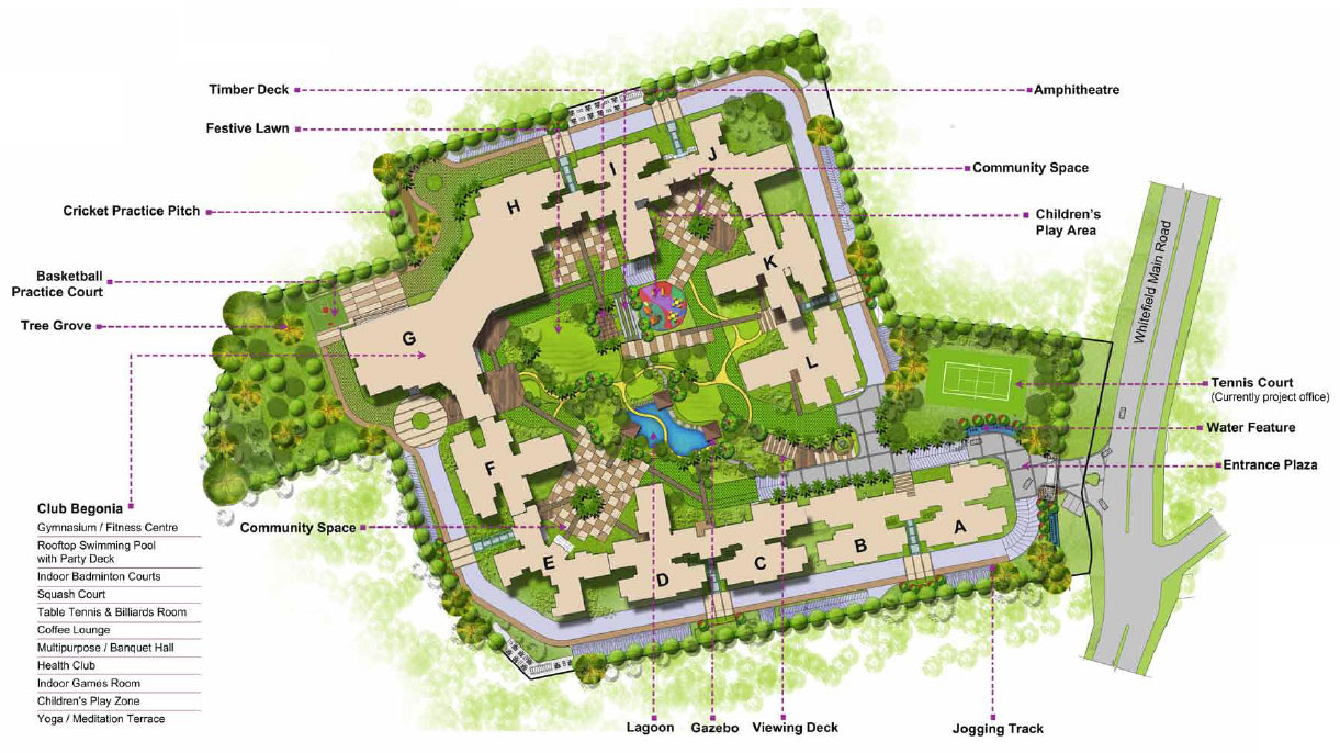 Planning engineering archilt for Site plans online